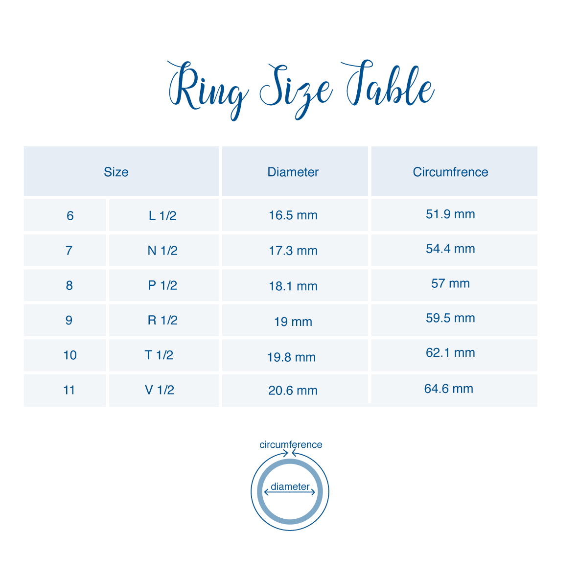 Meditation Ring Size Chart
