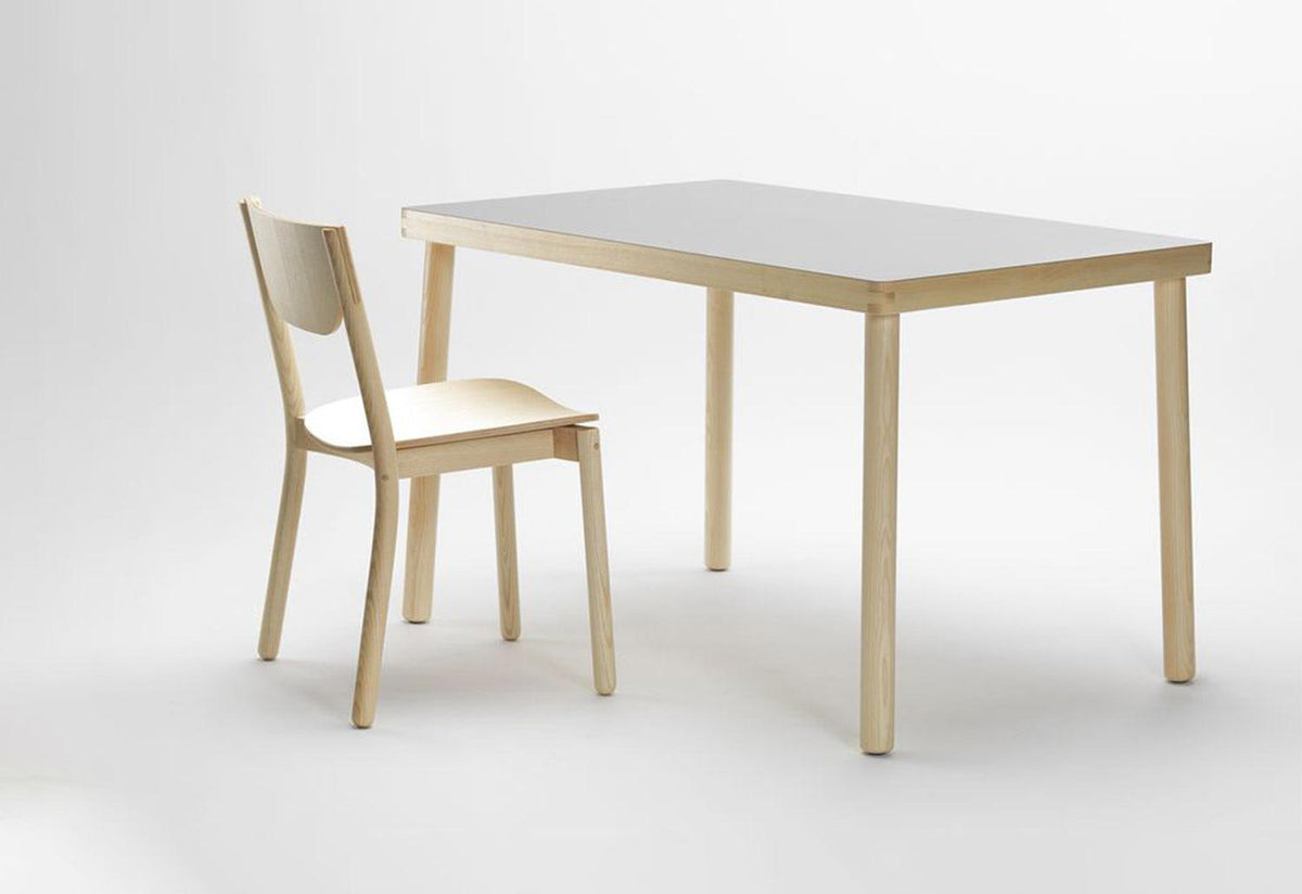 Nico table, Tomoko azumi, Zilio a and c