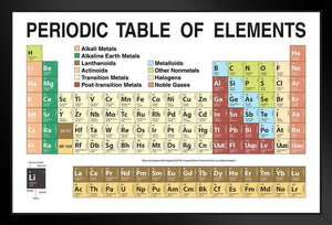 Periodical Table Chart