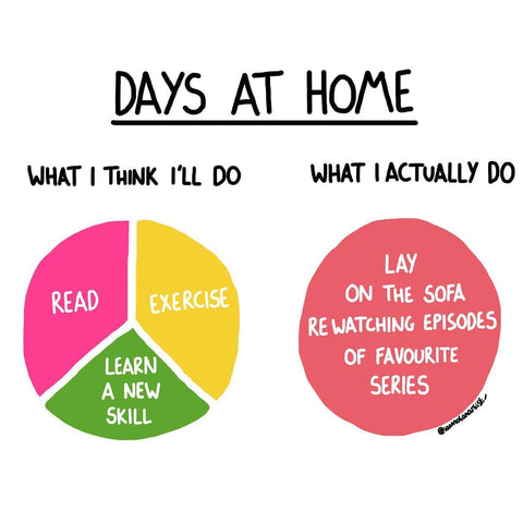 Days at home expectations vs. reality graph