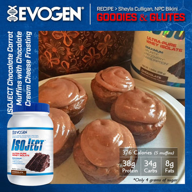 IsoJect Chocolate Carrot Muffins with Chocolate Cream Cheese Frosting