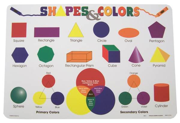 Painless Learning Placemats--Over 20 To Choose From