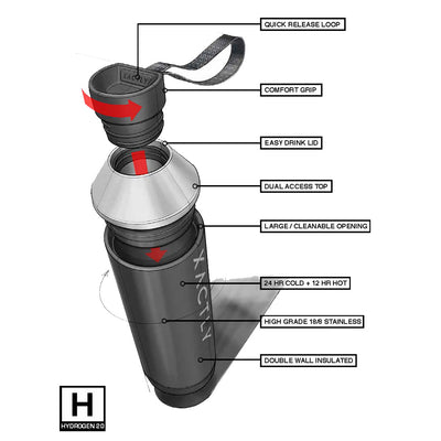 Hydrogen - 20 oz Stainless Steel Dual Opening Bottle-Water Bottles-XACTLY Life
