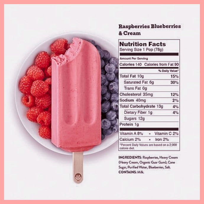 Decoding the Nutrition Facts Food Label
