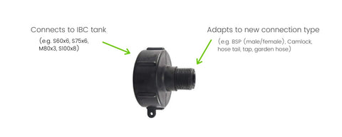 What is an IBC fitting?
