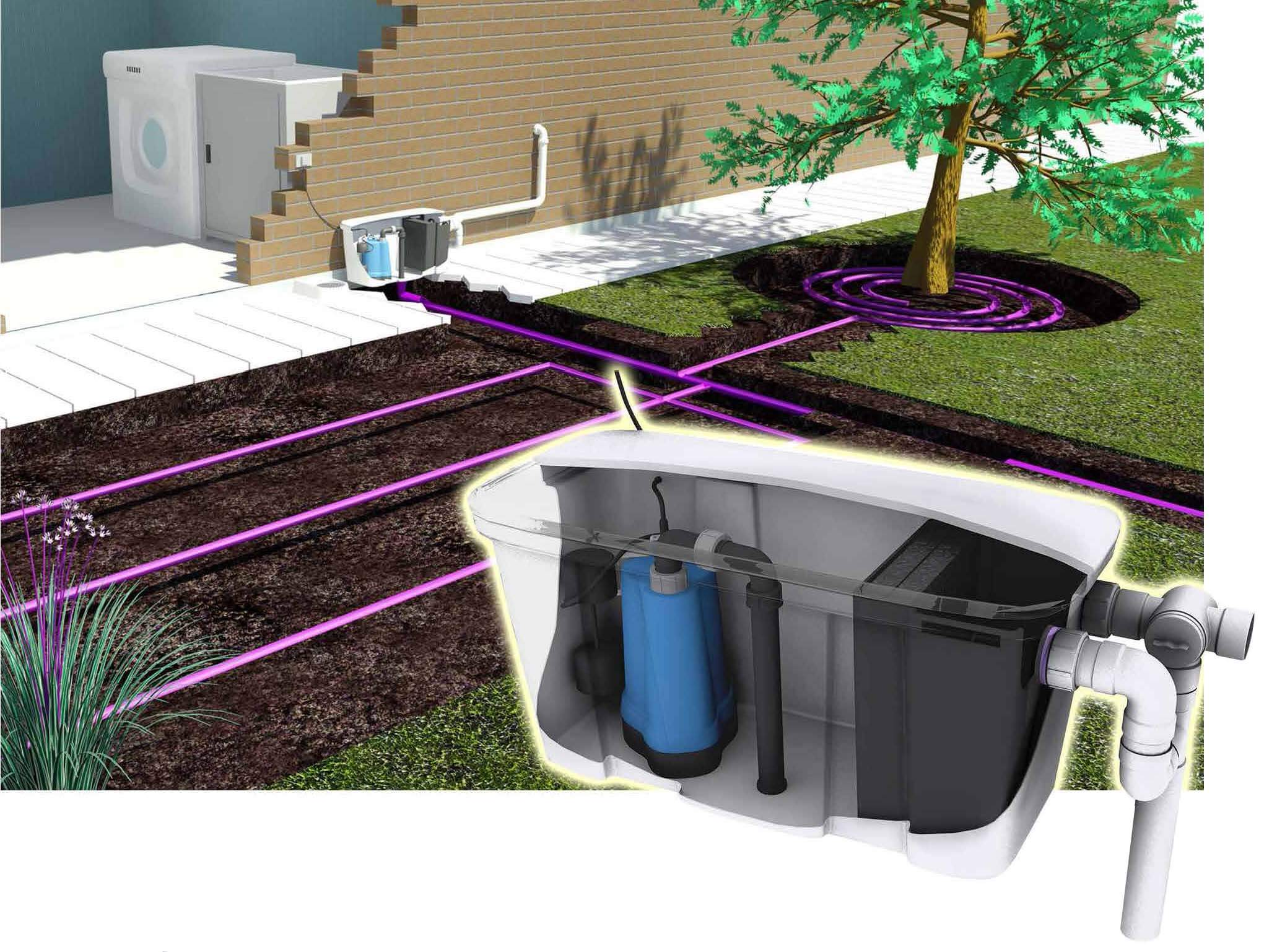 G-Flow grey water system diverting laundry water onto garden with drip irrigation