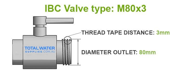 IBC m80x3 thread diagram