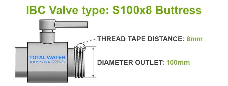 IBC s100x8 thread diagram