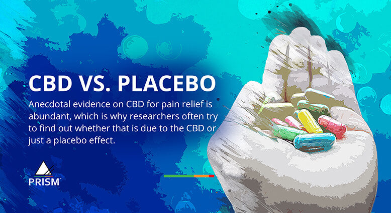 CBD vs. Placebo