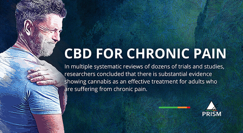 CBD for chronic pain