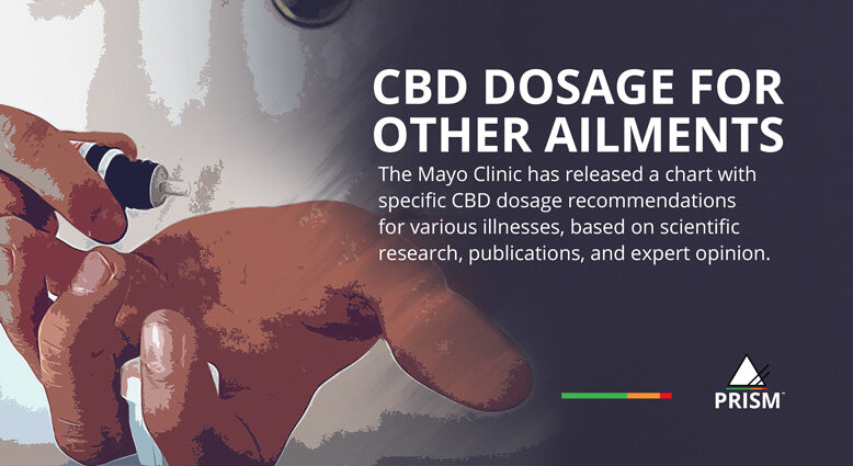 CBD dosage for other ailments