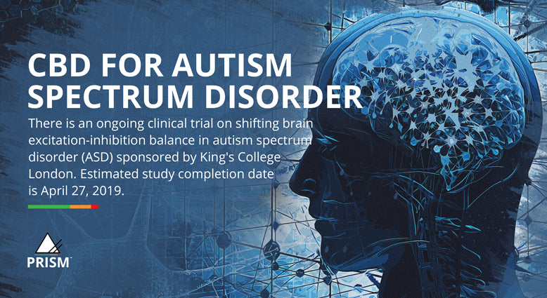 CBD for autism spectrum disorder