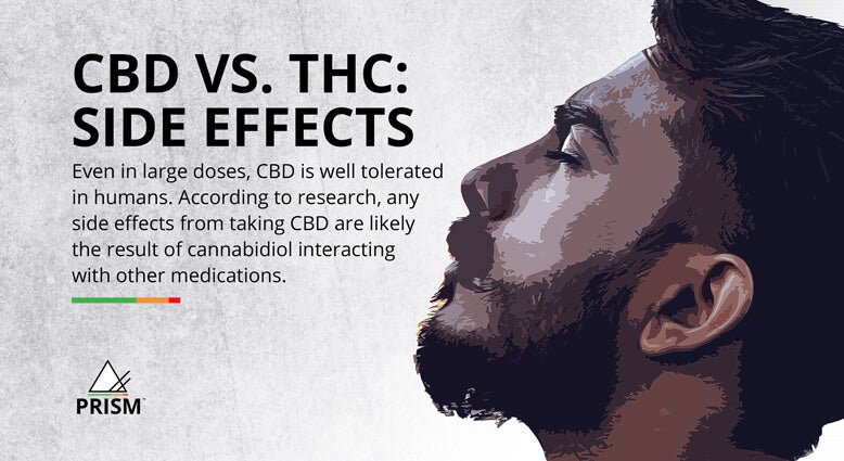 CBD vs. THC: side effects