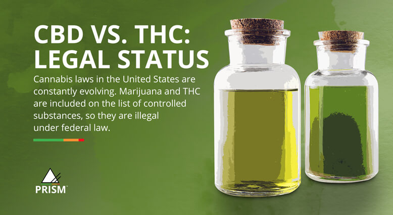 CBD vs. THC: legal status