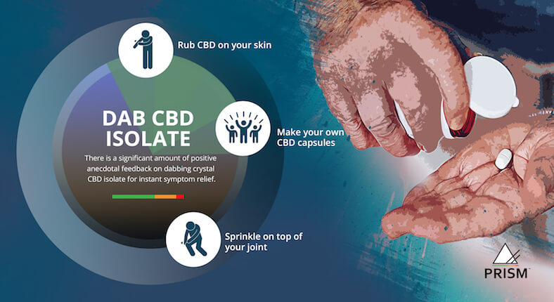Dab CBD isolate