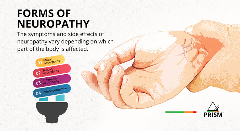 Forms of neuropathy
