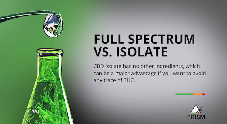 Full spectrum vs. isolate