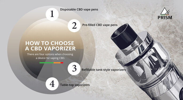 How to choose a CBD vaporizer
