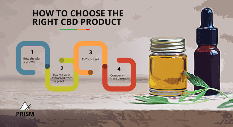 How to choose the right CBD product