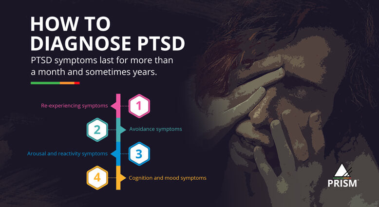 How to diagnose PTSD