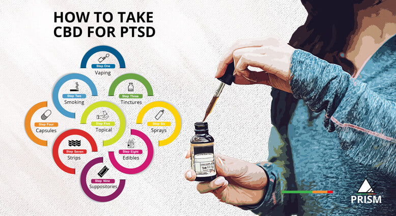 How to take CBD for PTSD