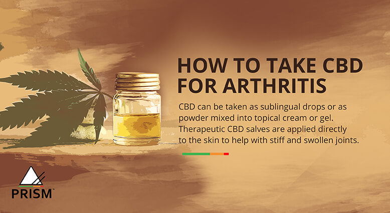 How to take CBD for arthritis