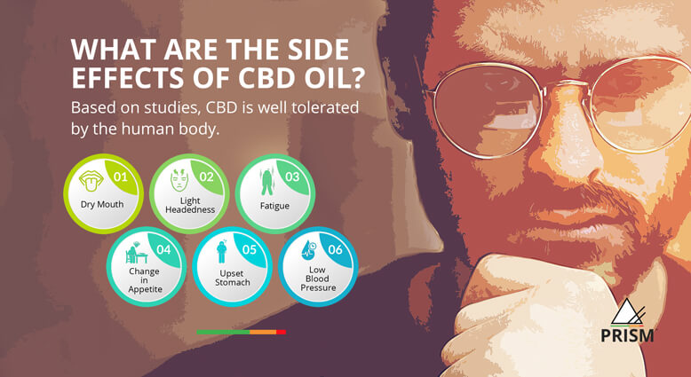What are the side effects of CBD oil?