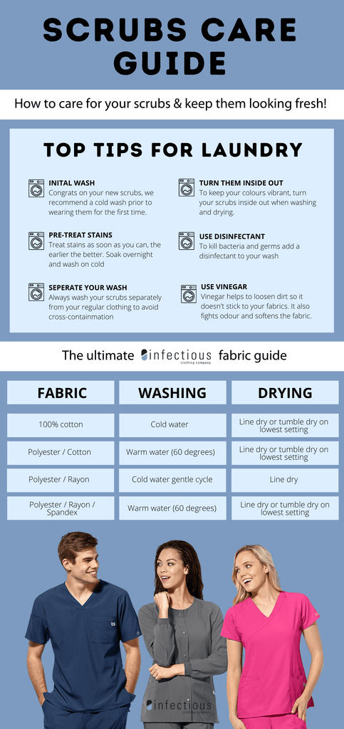 Infectious Clothing Company How to wash and care for your medical scrubs