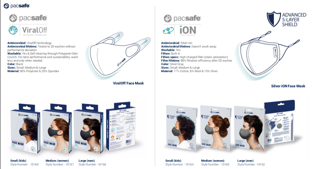 Pacsafe Viraloff and iON Reusable Face Masks Australia