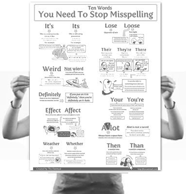 10 Words You Need To Stop Misspelling Poster