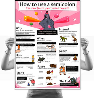 How to Use a Semicolon Poster – The Oatmeal