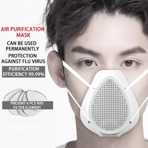 Battery Powered N95 Protective Mask