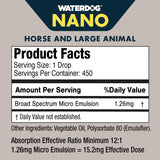 Waterdog Nano CBD for Horses and Large Animals
