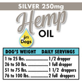 Waterdog Full Spectrum CBD for Dogs