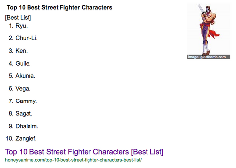 Top 10 Best Street Fighter Characters
