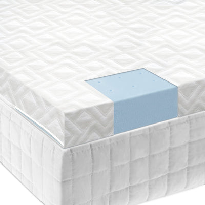 COOL GEL FOAM MATTRESS TOPPER - Cool-jams