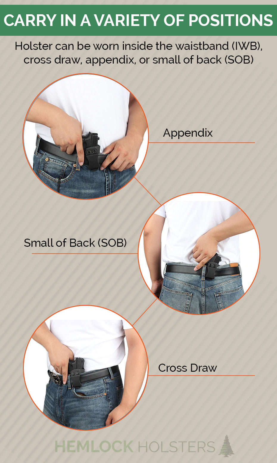 IWB Kydex Holster Carry Positions
