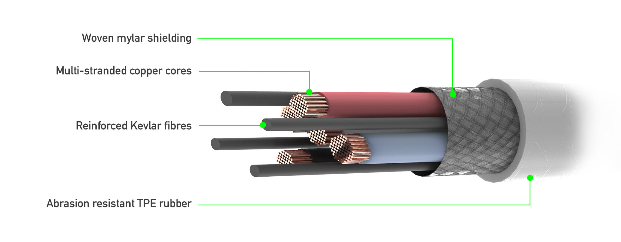 Kevlar cable reinforced design