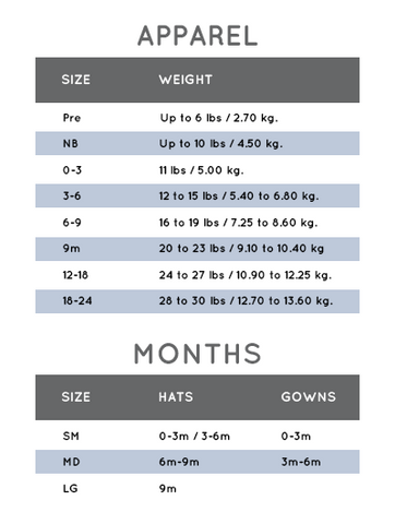 KISSY KISSY APPAREL SIZE CHART FOR BABIES