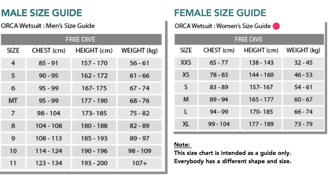 Orca Freedive Suit Size Guide Male and Female