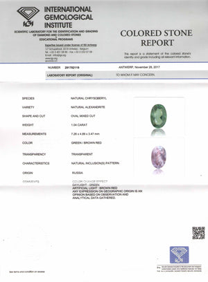 8800113-oval-lustrous-intense-green-igi-russia-natural-alexandrite-1.04-ct