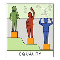 Equality, Equity, Opportunity