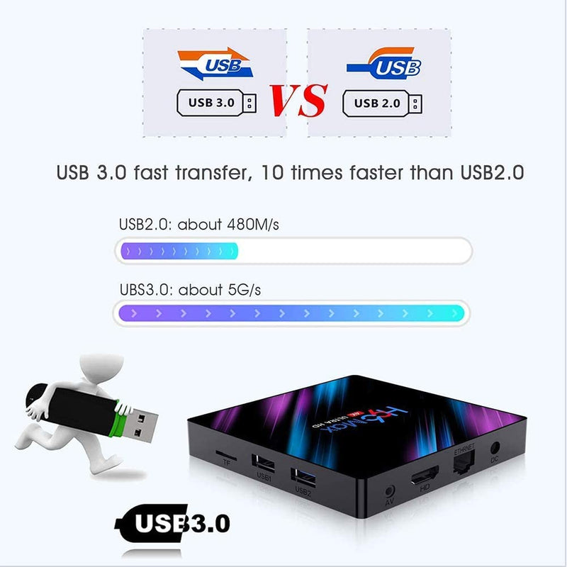 H96 Max Smart Android 9.0 TV Box,4GB / 64GB 2.4G / 5G WiFi BT4.0 HD Android Media Box,Media Player Display