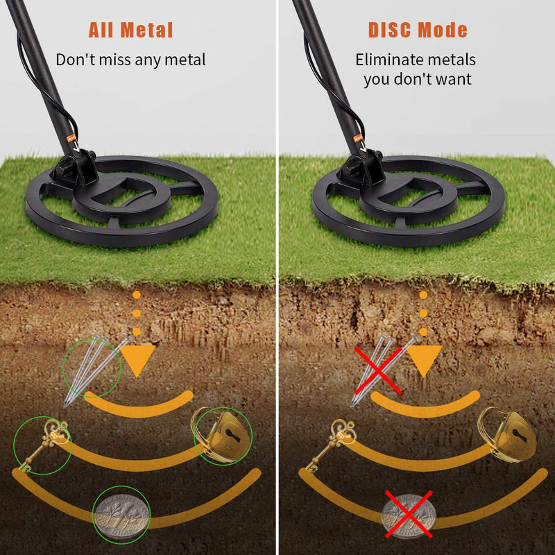 Metal Detector with LCD Display, Gold Detector with 10in Waterproof Sensitive Search Coil, P/P & Disc Modes, Adjustable Height for Adults & Kids