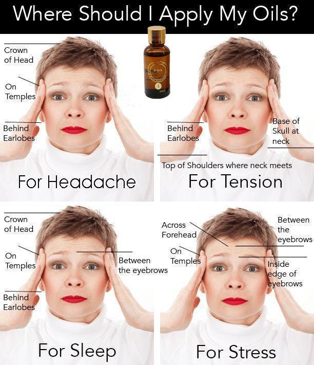 Headache Stress Relief Essential Oil Vickypick
