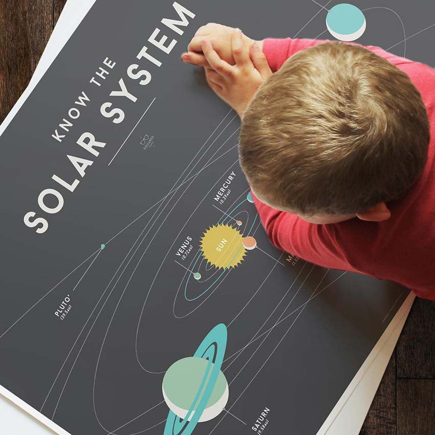 we are squared educational posters for kids at The Little Kidz Closet