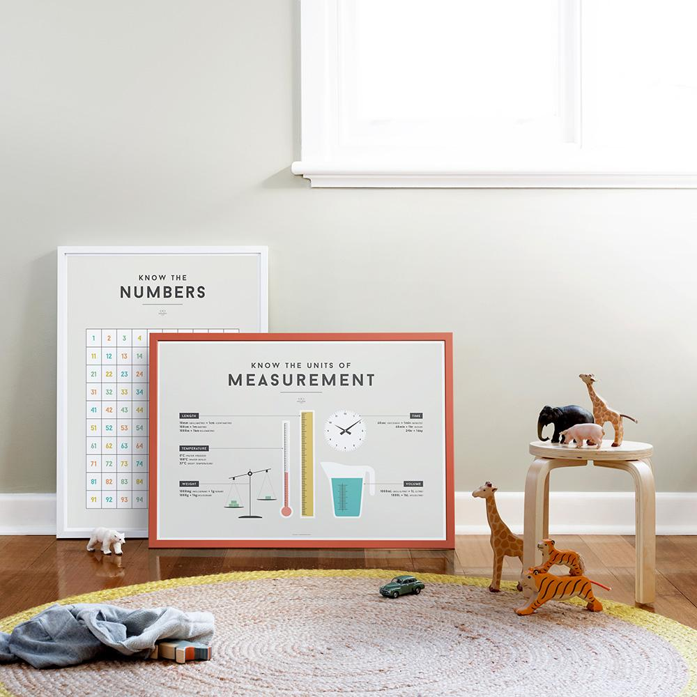 We Are Squared - Measurement Poster For Kids