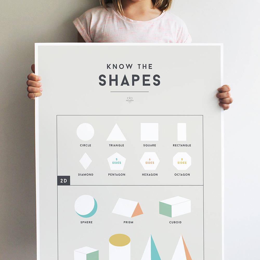 We Are Squared - Shapes Poster For Kids