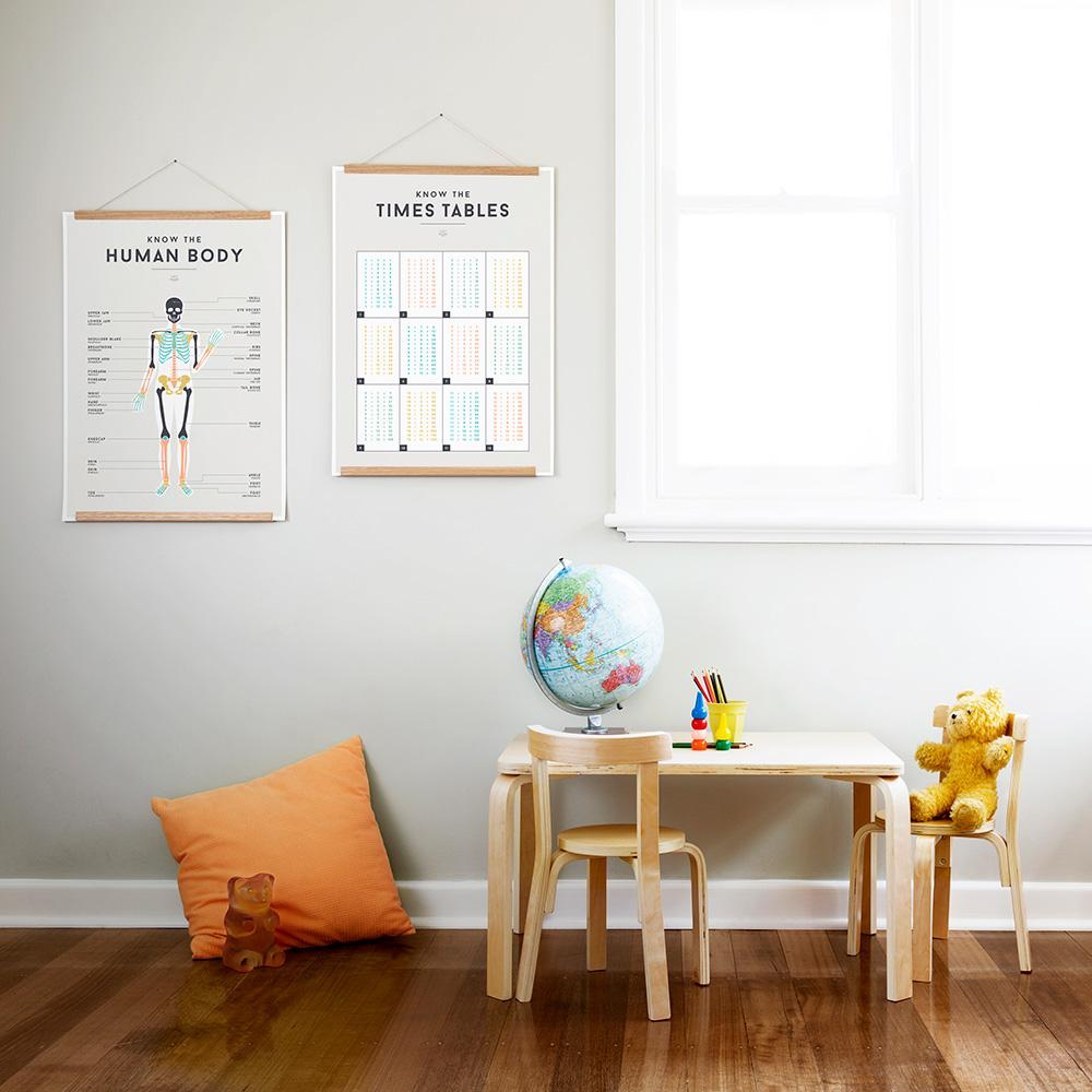 We Are Squared - Times Table Poster For Kids