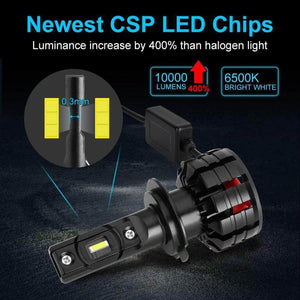 Carifex CARIFEX®  Non-Flickering LED Headlight Sets